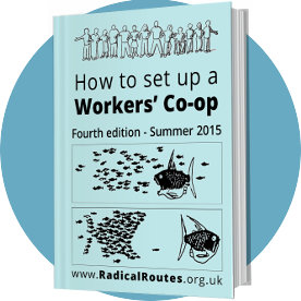 cover of How To Set Up A Workers' Co-op